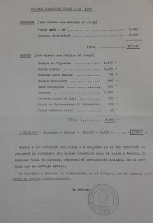 Viaje de Estudios de 1989 del Colegio Victor Mendoza