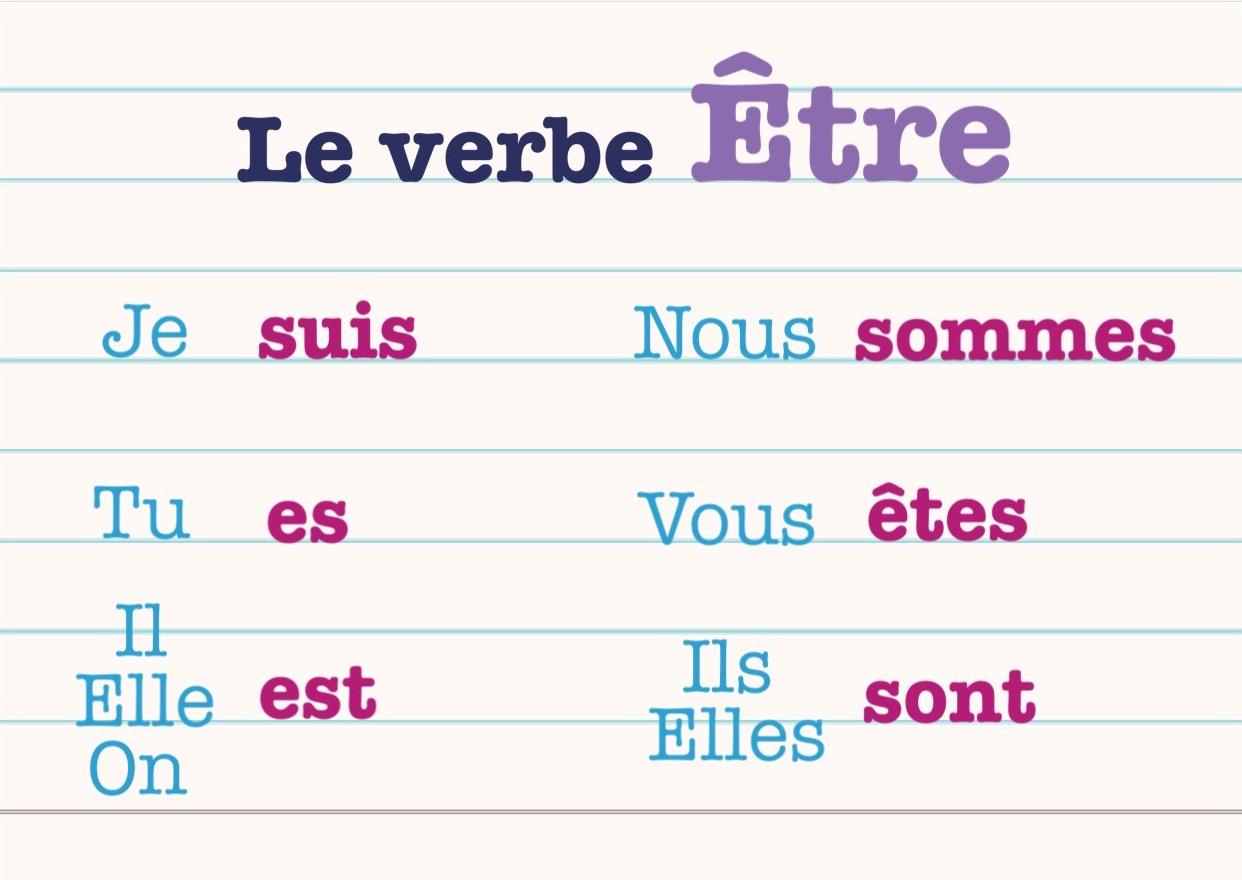 Frances Eando Le Verbe Etre