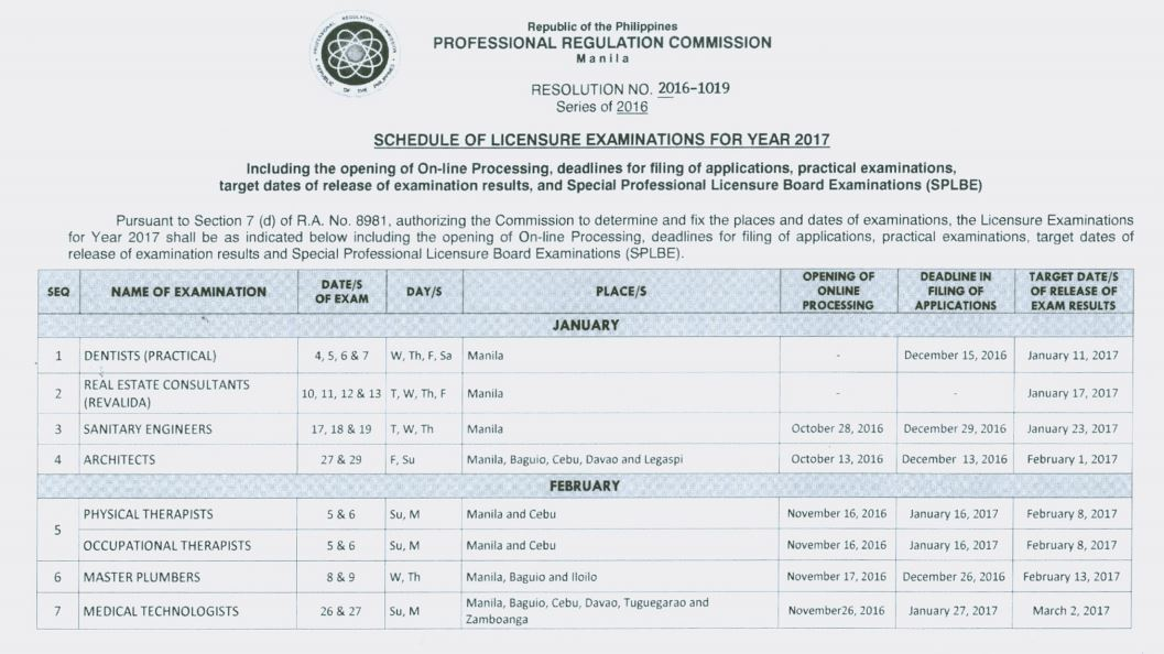 PRC releases 2017 board exam schedule, deadline of filing