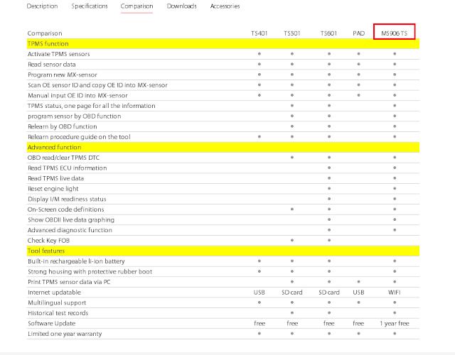 TPMS-tool-comparison