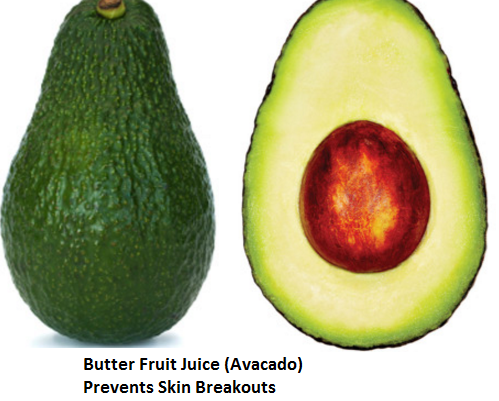 Butter Fruit Juice (Avocado)  Prevents Skin Breakouts: