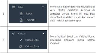 Deskripsi Pembaruan di Aplikasi Dapodik Versi 2018b