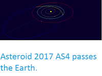 http://sciencythoughts.blogspot.co.uk/2017/01/asteroid-2017-as4-passes-earth.html