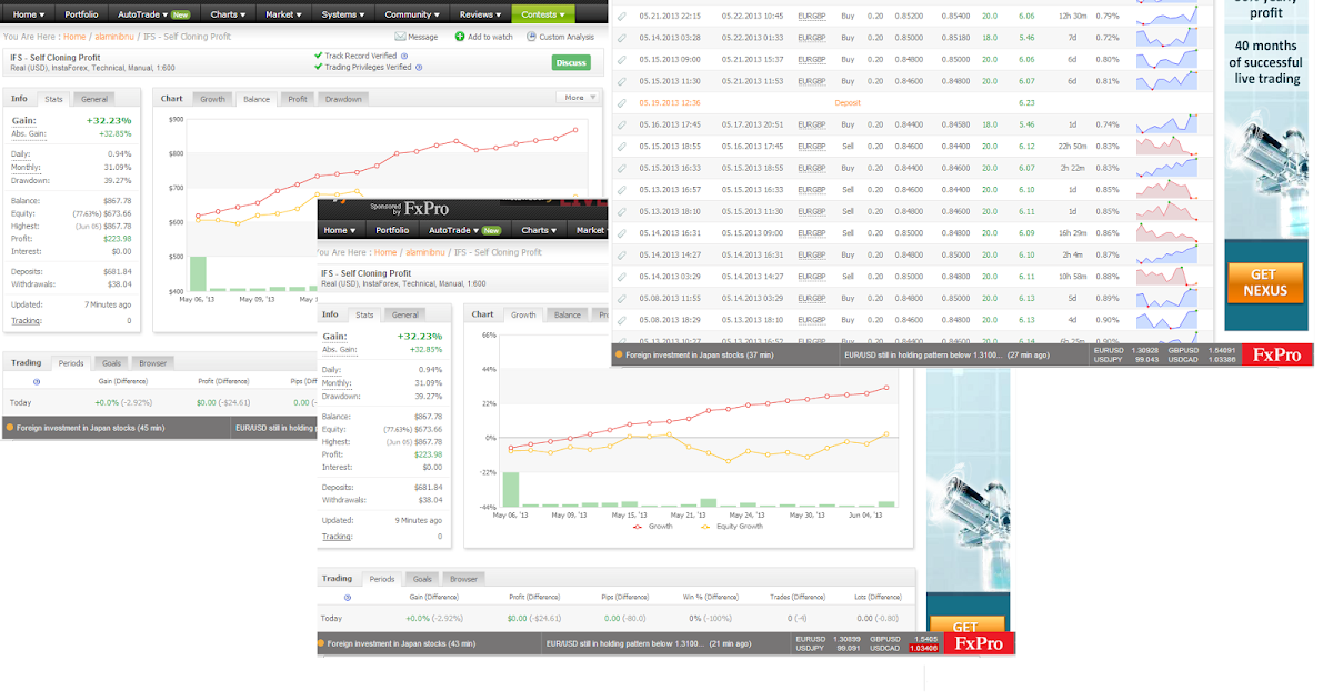 Tag : forex - Page No 10 « Top-rated binary options apps for iPhone