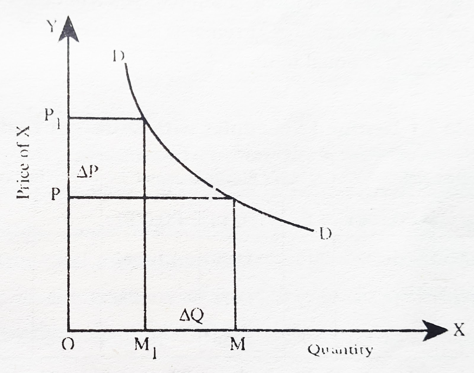 cross elasticity Another part of your question is whether cross price elasticities are  (where we hold the utility constant), the cross elasticities are symmetric.