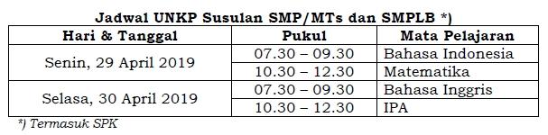 Sedangkan UNKP susulan untuk jenjang Sekolah Menengah Pertama akan dilaksanakan pada tanggal  Jadwal UNKP SMP/MTs/SMPLB/SPK 2020 (Utama dan Susulan) Tahun Pelajaran 2020/2020