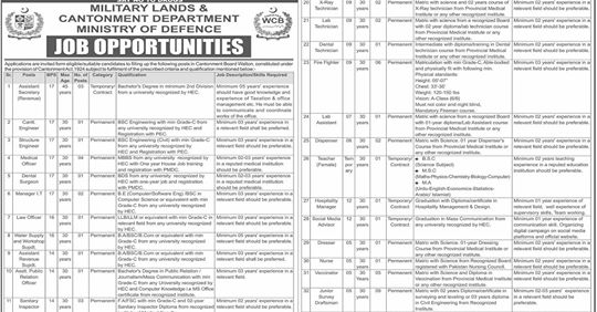 Government of Pakistan Ministry of Defence Jobs 2020 Apply Now