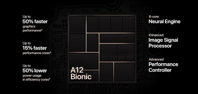 Fitur Apple A12 Bionic