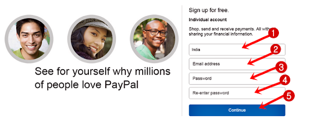 online internet , make money form online, paypal register bank account, how to use paypal in india