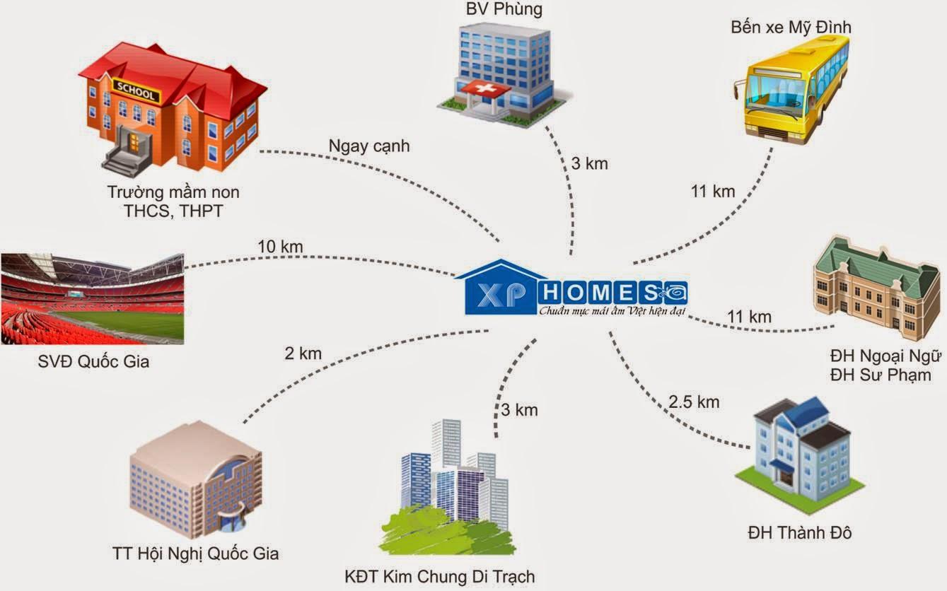 Chung cư XpHome A dự án phân phối trực tiếp từ chủ đầu tư 22