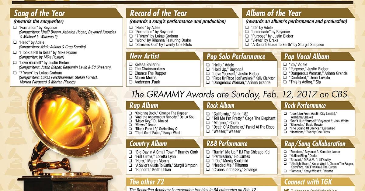 59th grammy awards printable ballot 2017 the gold - Academy awards 2017 download ...