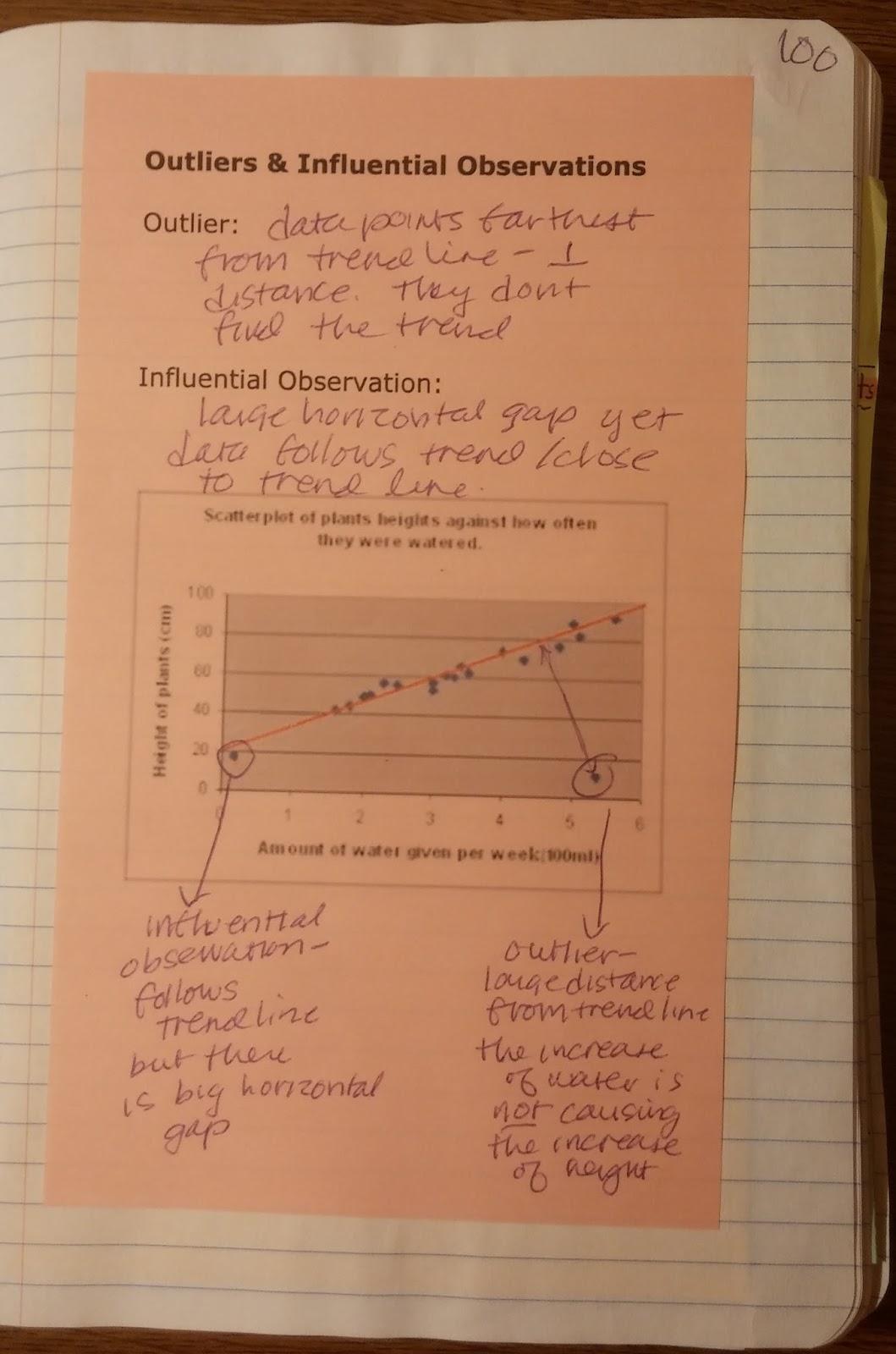 Beautiful Math: Unit 5 Scatter Plots, Correlation, and Line
