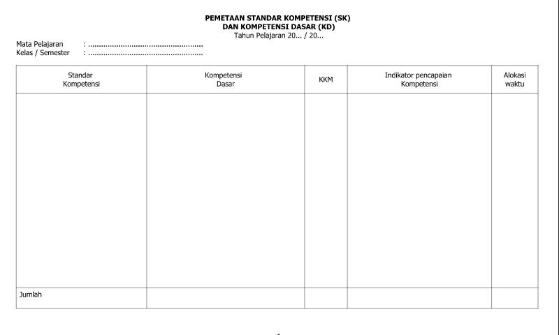Referensi Contoh Pemetaan Standar Kompetensi (SK) Dan Kompetensi Dasar (KD) untuk Administrasi Guru Wali Kelas