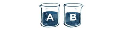 pengertian-ab-testing