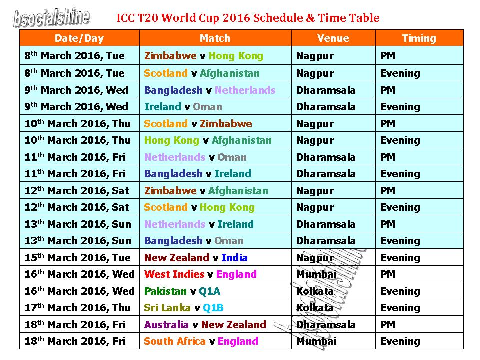 2020 World Cup T20 Time Table.T20 World Cup 2020 Schedule Icc T20 World Cup 2020 Schedule