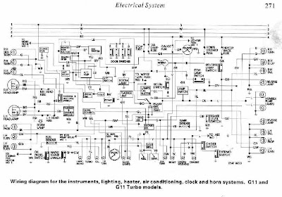 Daihatsu Charade G11 And G11 Turbo Electrical System Diagram | All about Wiring Diagrams