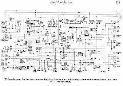 Daihatsu fuel pressure diagram