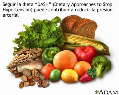 La Dieta Dash   Be Saludable