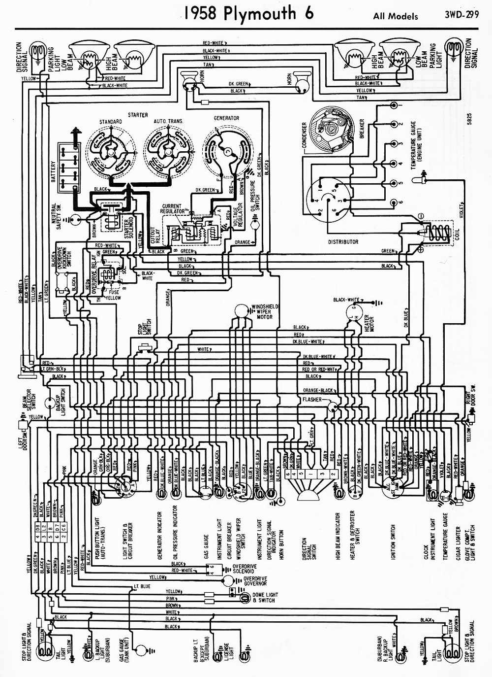 Proa  1958 Plymouth 6 All Models Wiring Diagram