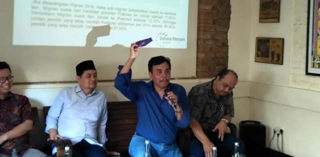 Survei SMI: Pulau Jawa, Jokowi-Maruf 49,32 Persen dan Prabowo-Sandi 42,71 Persen