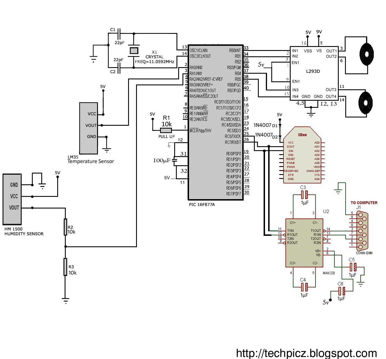 Techpicz Atmospheric Measurements Using Wireless Robot