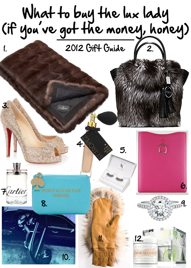 Expensive gift guide