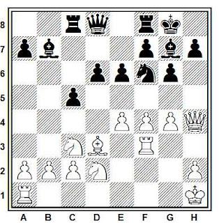 Posición de la partida de ajedrez Knudsen - Clausen (Copenhague, 1992)