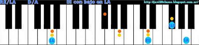 acorde piano chord RE con bajo en LA
