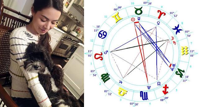 Miranda Cosgrove birth chart horoscope personality traits