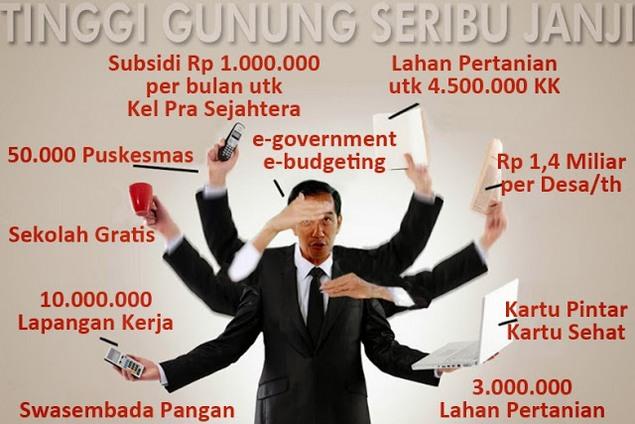 Pemerintah Bersiap Impor 1,1 Juta Ton Gula