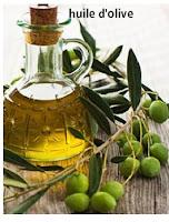 Remèdes naturels à base d'huile d'olive