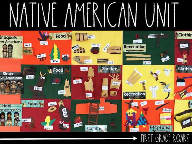 Native American Graph