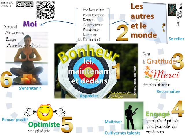 6 dimensions à cultiver pour développer le bonheur - lesverbesdubonheur.fr