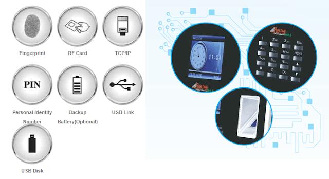Realtime Eco S C121-ta Access Control