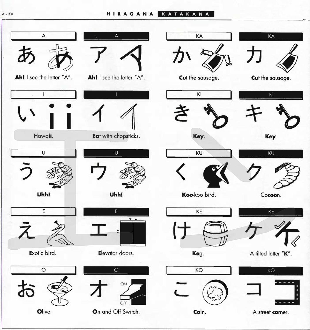 Hiragana Chart Large: Hiragana Mnemonics Gallery