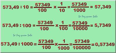 Para dividir um numeral decimal por uma potência de 10, basta deslocar a vírgula para a esquerda o mesmo número de casas quantos forem os zeros do divisor.