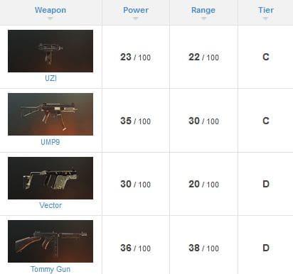 أسلحة-لعبة-ببجي-موبايل-3