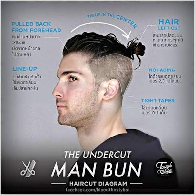Trend Gaya Rambut Lelaki Terkini Tahun 2017