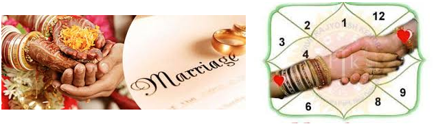 Marriage Astrology Services in Delhi