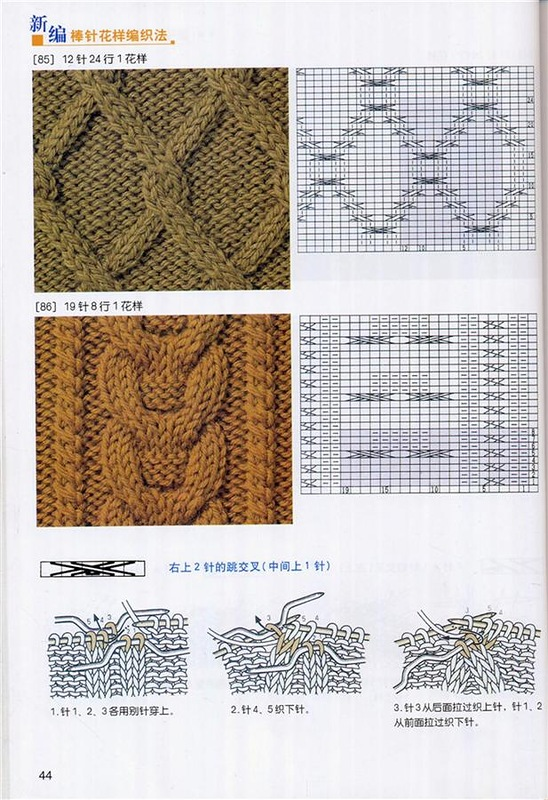 f28f07355527 Victoria - Handmade Creations   Πλέξιμο - Σχέδια για πλεκτά με βελόνες