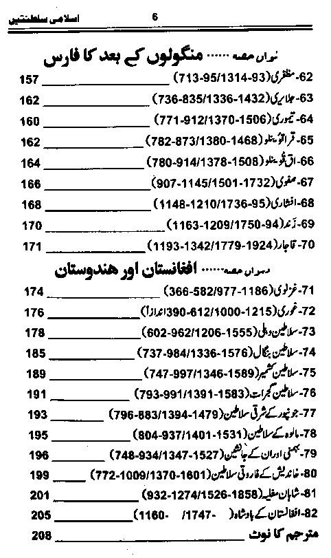 Muslim History Book