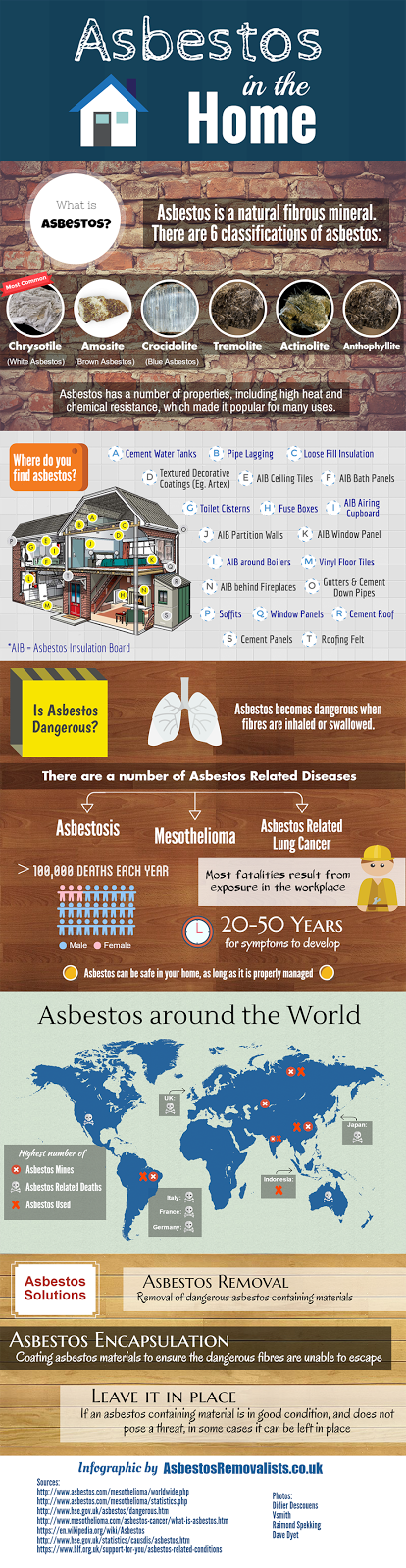 UK asbestos infographic