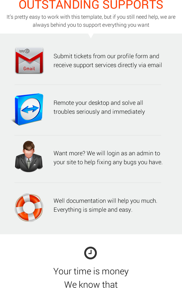 MagOne - Ultimate Blogger Magazine Template Outstanding Support Services