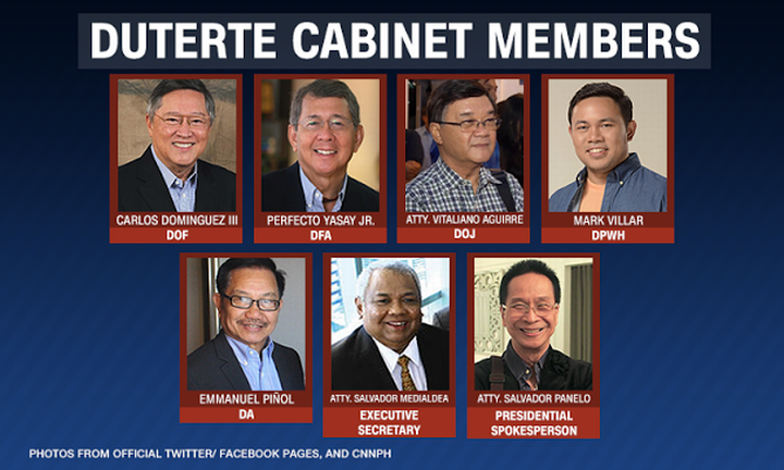 List of Pres. Duterte's Confirmed Cabinet Members (Updated ...