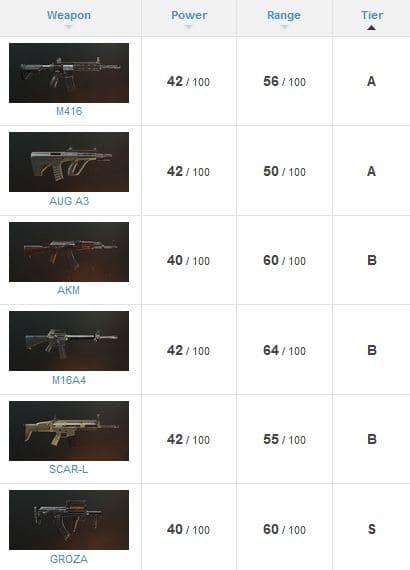 أسلحة-لعبة-ببجي-موبايل