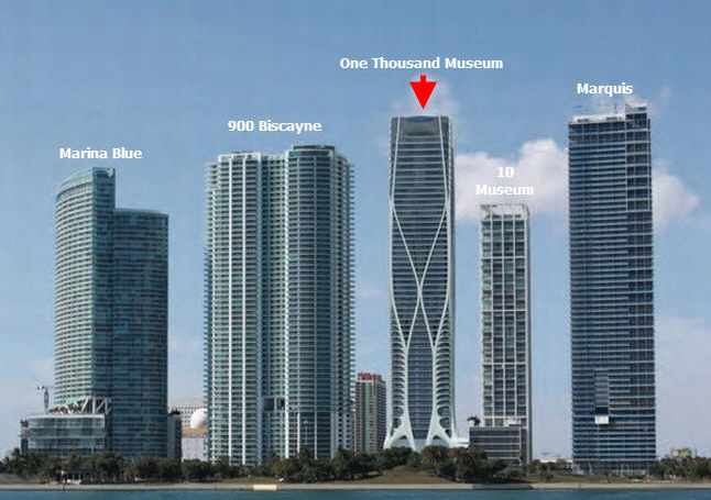 The Electricweb Network 300m Condo Soon To Grace