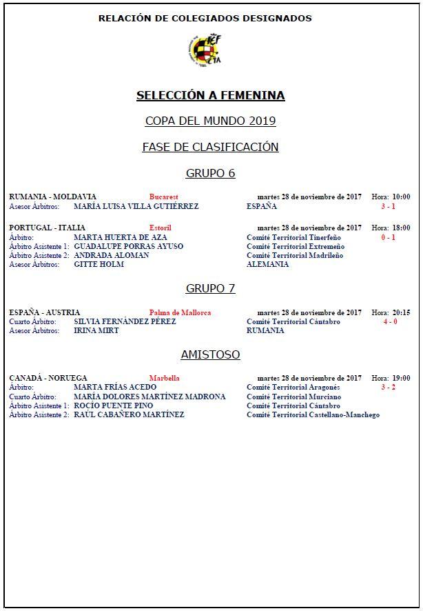 arbitros-futbol-designaciones-fifa7