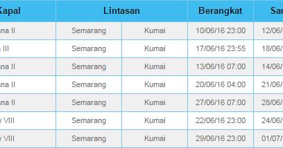 Harga Tiket Dan Jadwal Kapal Dharma Ferry Semarang Kumai Terbaru
