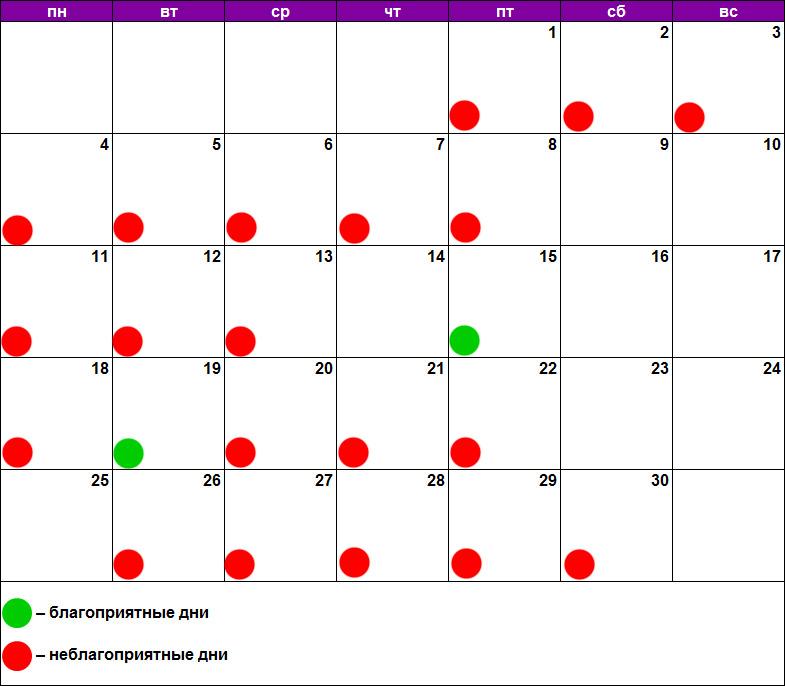 Лунный календарь лечения зубов июнь 2018