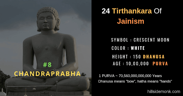 24 Jain Tirthankar Photos Names and Symbols Chandraprabha